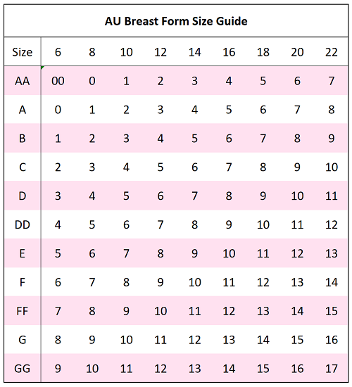 Breast form AU size guide