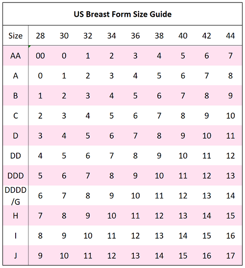 US breast form size guide