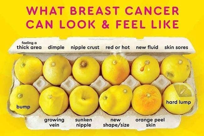 what to look for when checking your breasts for breast cancer awareness